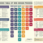 What's the Big Deal about Website Design?